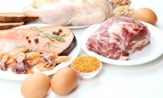 Білкова дієта для схуднення на 7 днів